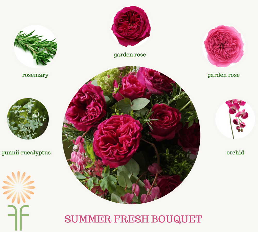 SUMMER FRESH-DIY-WEDDING-FLOWERS-BOUQUET
