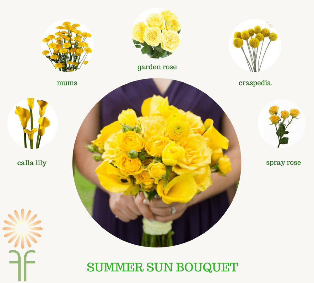 buy-wedding-bouquet-packages-yellow-flowers-online