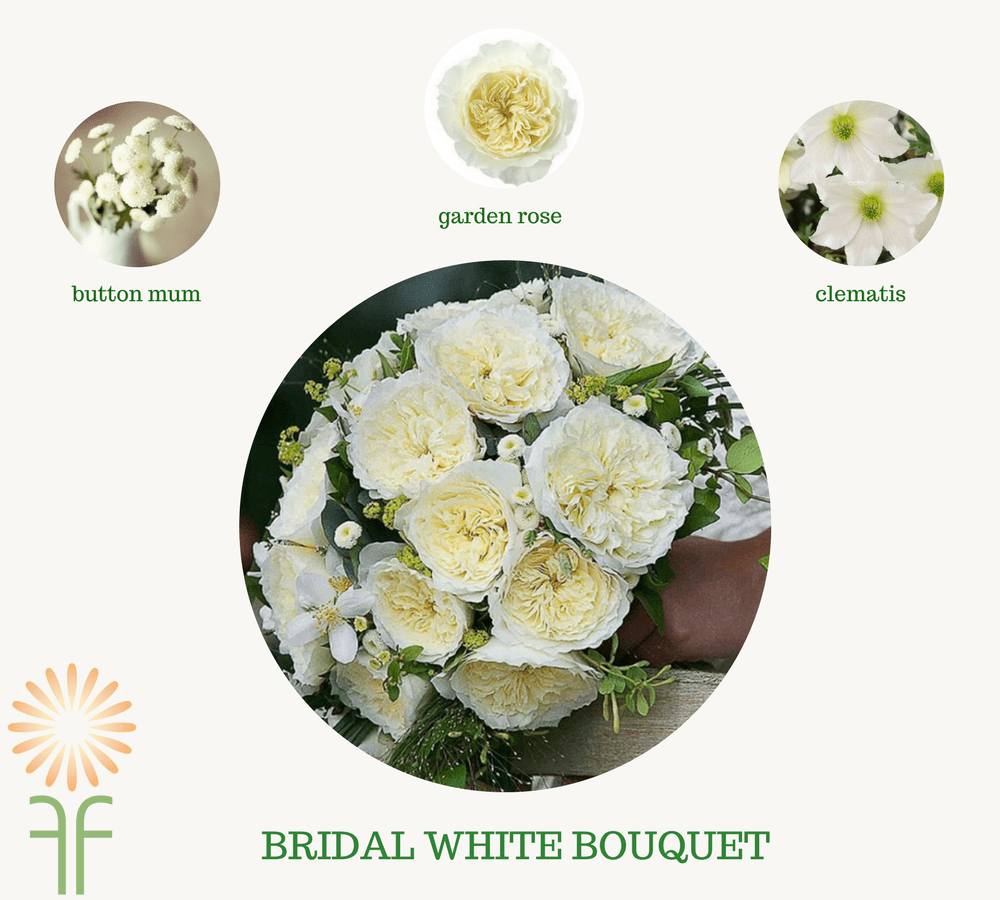 The Original Bouquet Breakdown DIY Wedding flowers bridal white garden roses palette