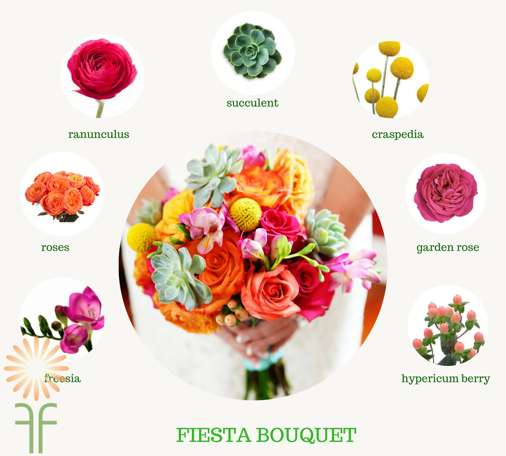The Original Bouquet Breakdown DIY Wedding flowers fiesta1