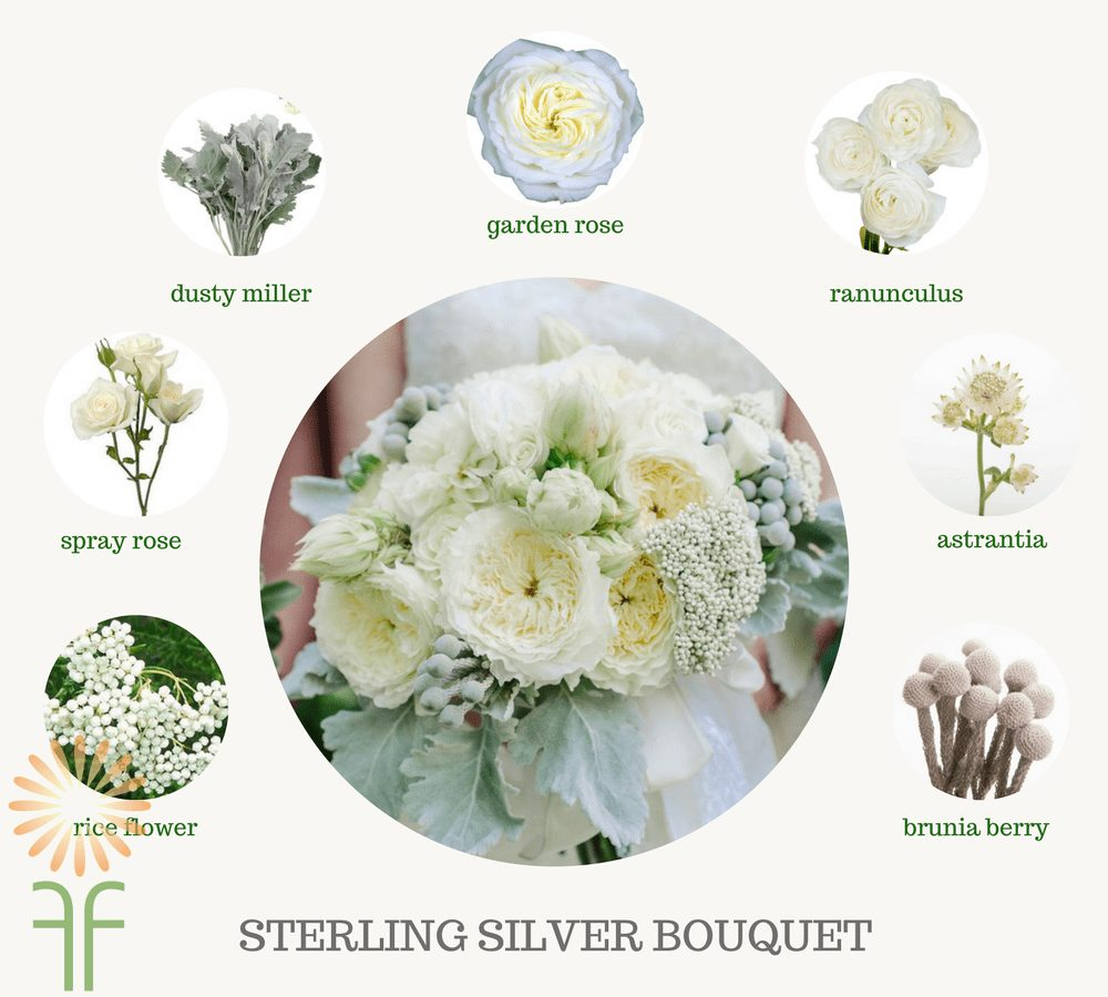 The Original Bouquet Breakdown DIY Wedding flowers grey and white palette