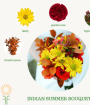 Fall Bouquet Flower Package
